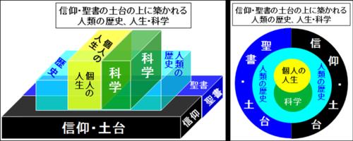 shinkou_seisho_11.png
