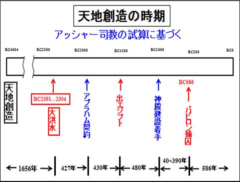 QA_sozo_jiki_1_2.png