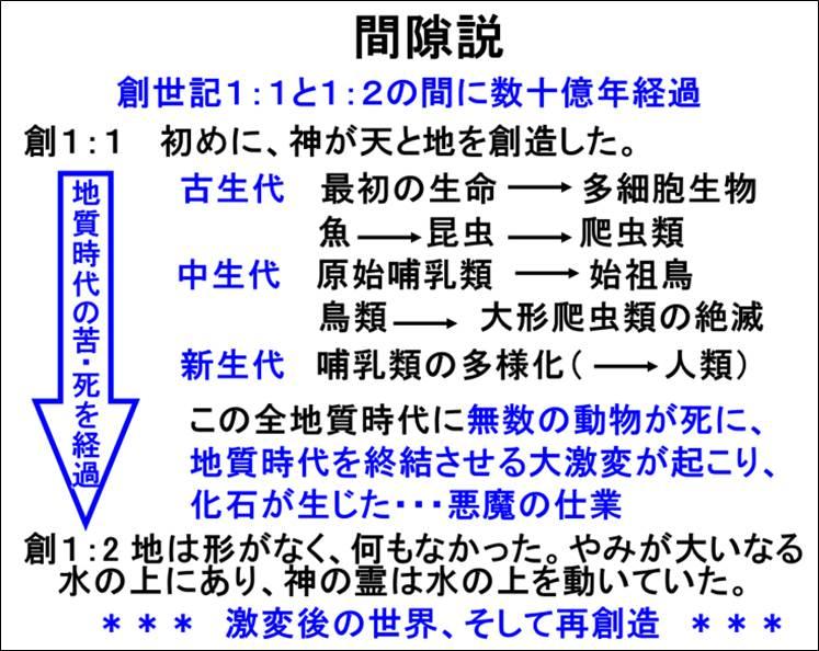gap_theory_2.jpg