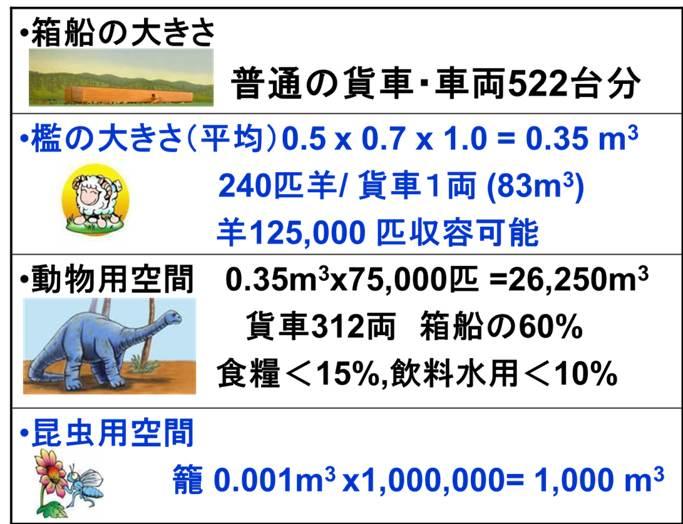 noah_3_5.jpg