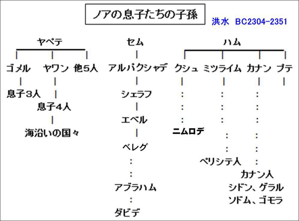 noah_6_2.jpg