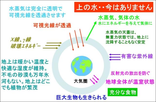 taiki_sosei_7.jpg