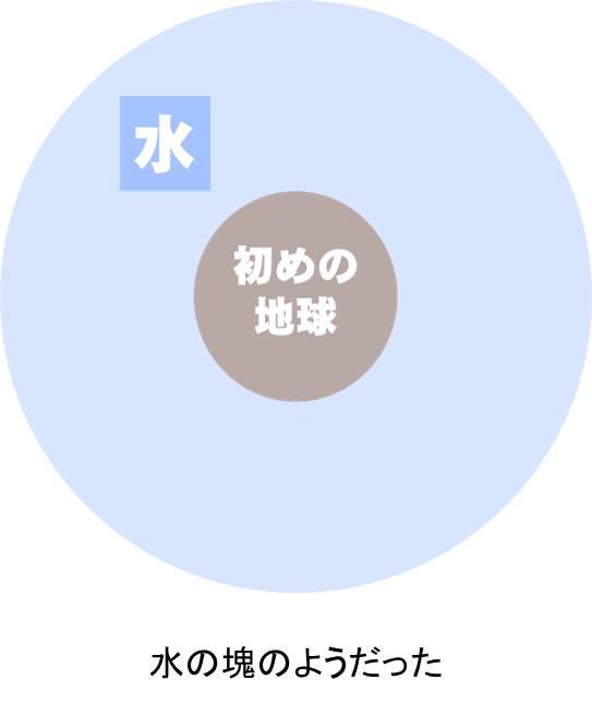 ue_no_mizu_1.jpg
