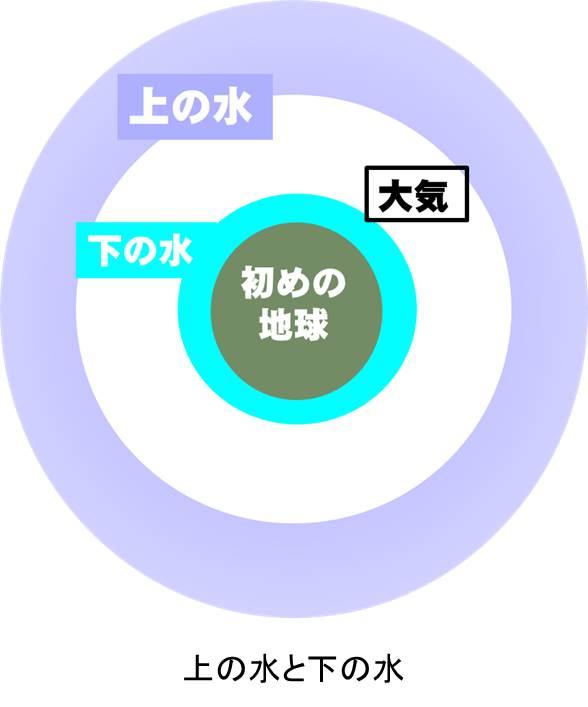 ue_no_mizu_3.jpg