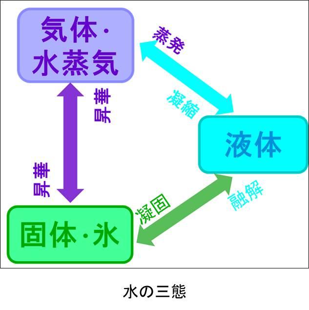 ue_no_mizu_4.jpg
